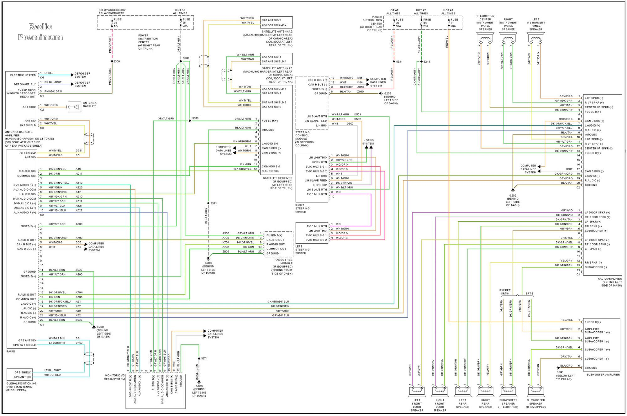 DIAGRAM] Dodge Charger Factory Radio Wiring Diagram FULL Version HD Quality Wiring  Diagram - RITUALDIAGRAMS.DOMENICANIPISTOIA.IT | 2015 Dodge Charger Radio Wiring Diagram |  | ritualdiagrams.domenicanipistoia.it