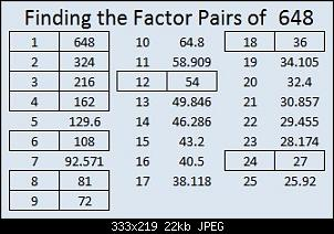 Click image for larger version.  Name:648-factor-pairs.jpg Views:1 Size:22.4 KB ID:9422